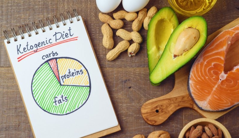 KetoActives ma wspierać osoby będące na diecie ketogenicznej